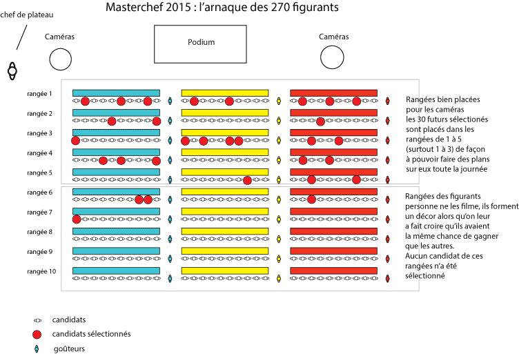 plan-masterchef_5