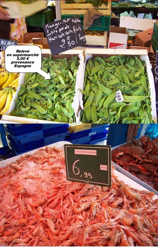 les vrais prix du marché à Nantes